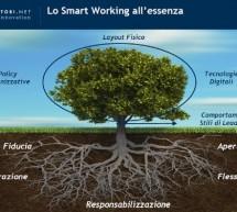 Smartworking applicato al servizio EdiliziAgile